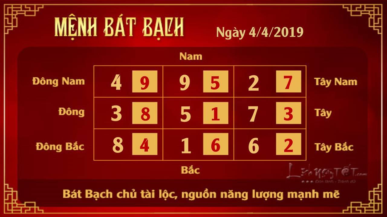 Xem phong thuy hang ngay - Phong thuy ngay 040402019 - Bat Bach