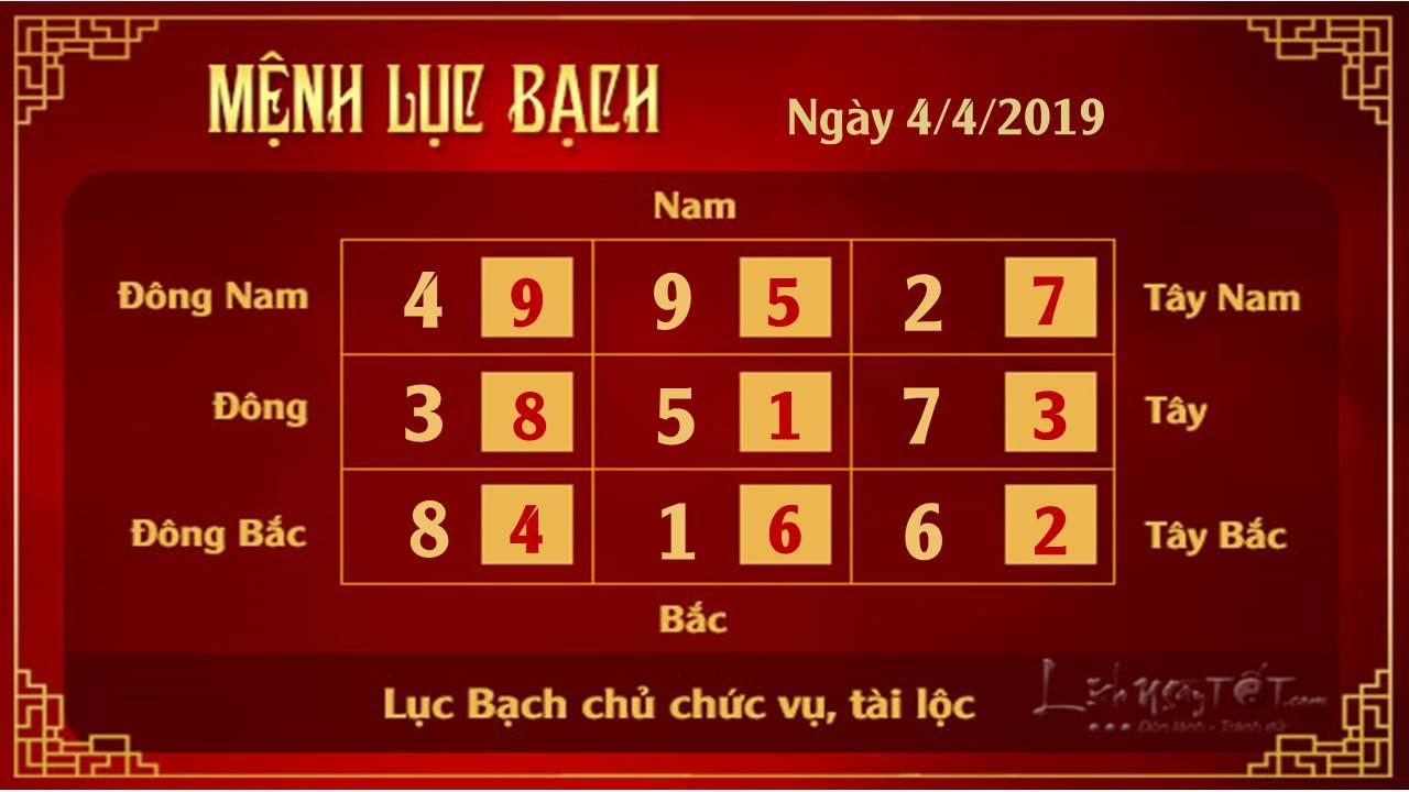 Xem phong thuy hang ngay - Phong thuy ngay 040402019 - Luc Bach