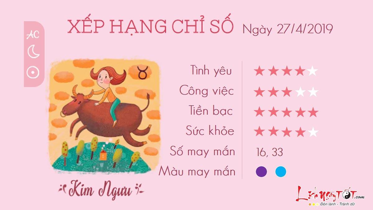 Tu-vi-hang-ngay-27042019-cua-Kim-Nguu