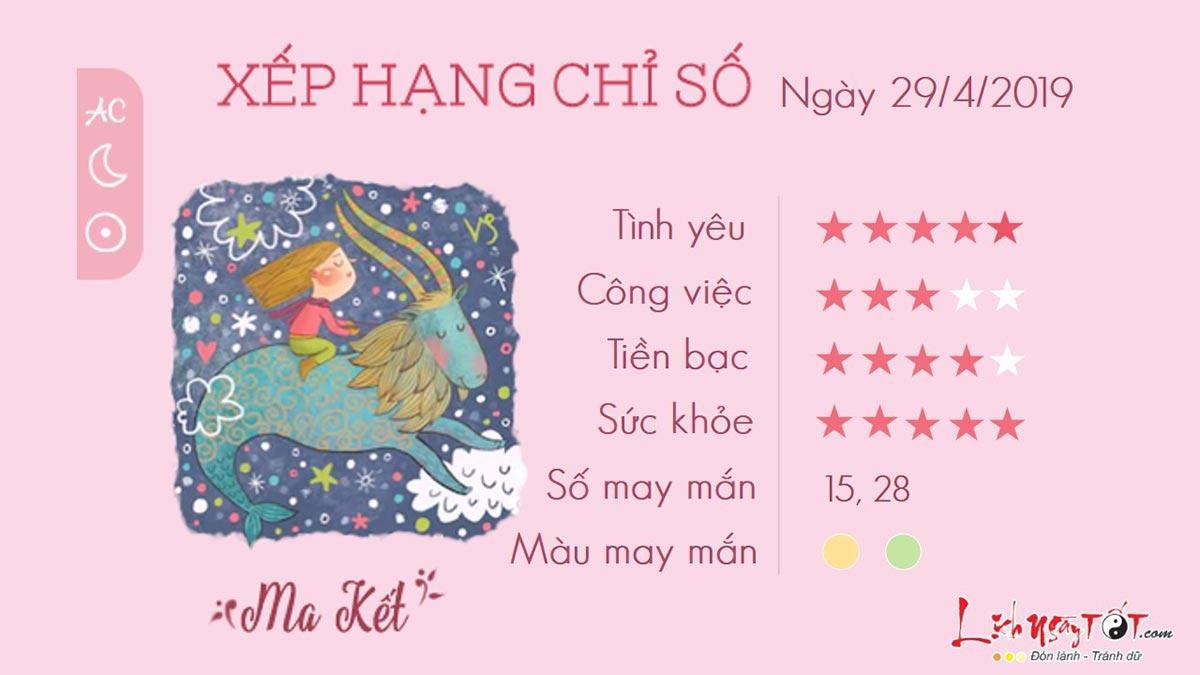 Tu-vi-hang-ngay-29042019-cua-Ma-Ket