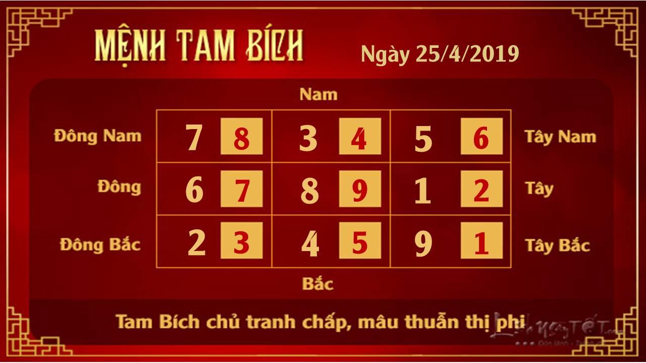 Phong thuy hang ngay - Phong thuy ngay 25042019 - Tam Bich