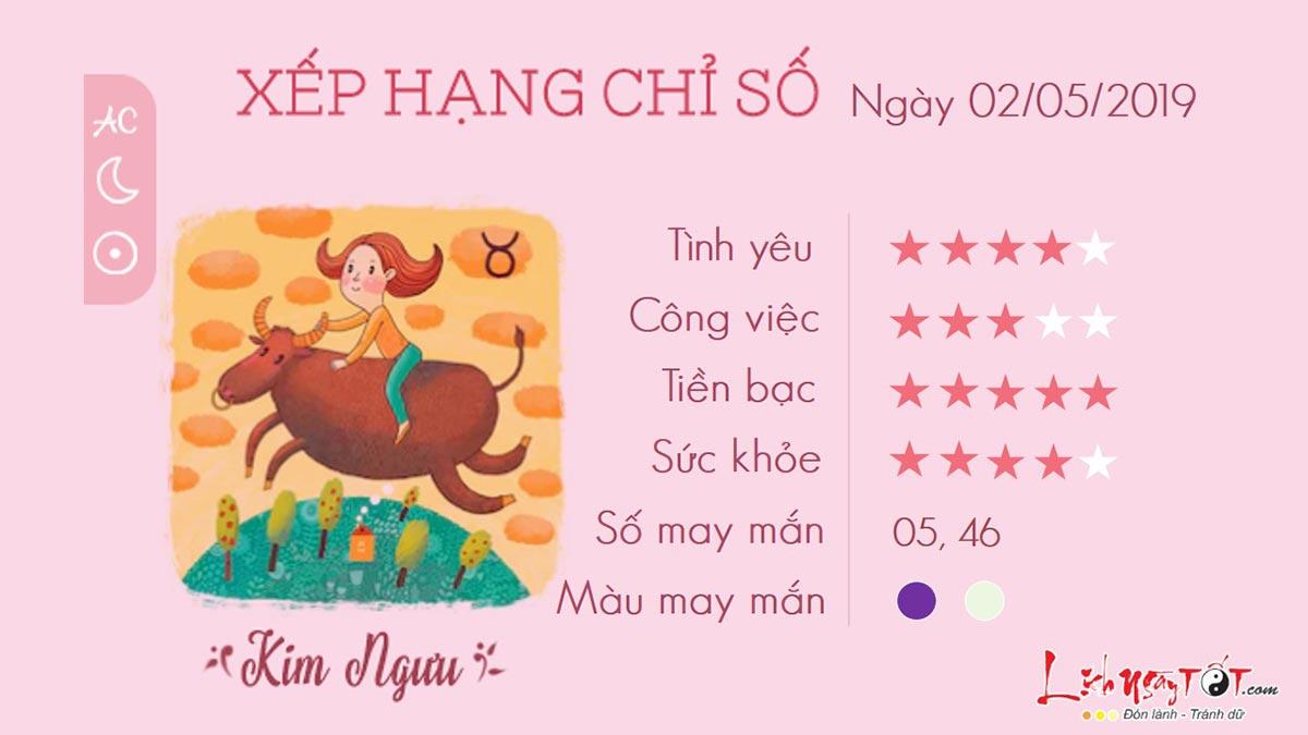 Tu-vi-hang-ngay-2052019-cua-Kim-Nguu