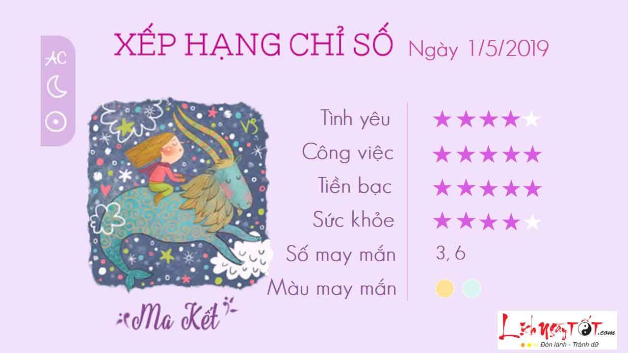 10tu-vi-hang-ngay-cua-12-cung-hoang-dao---tu-vi-ngay-01052019-cung-ma-ket