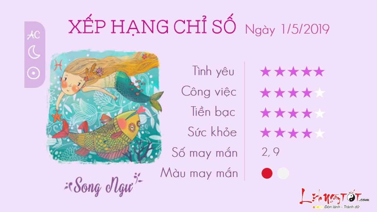 12tu-vi-hang-ngay-cua-12-cung-hoang-dao---tu-vi-ngay-01052019-cung-song-ngu