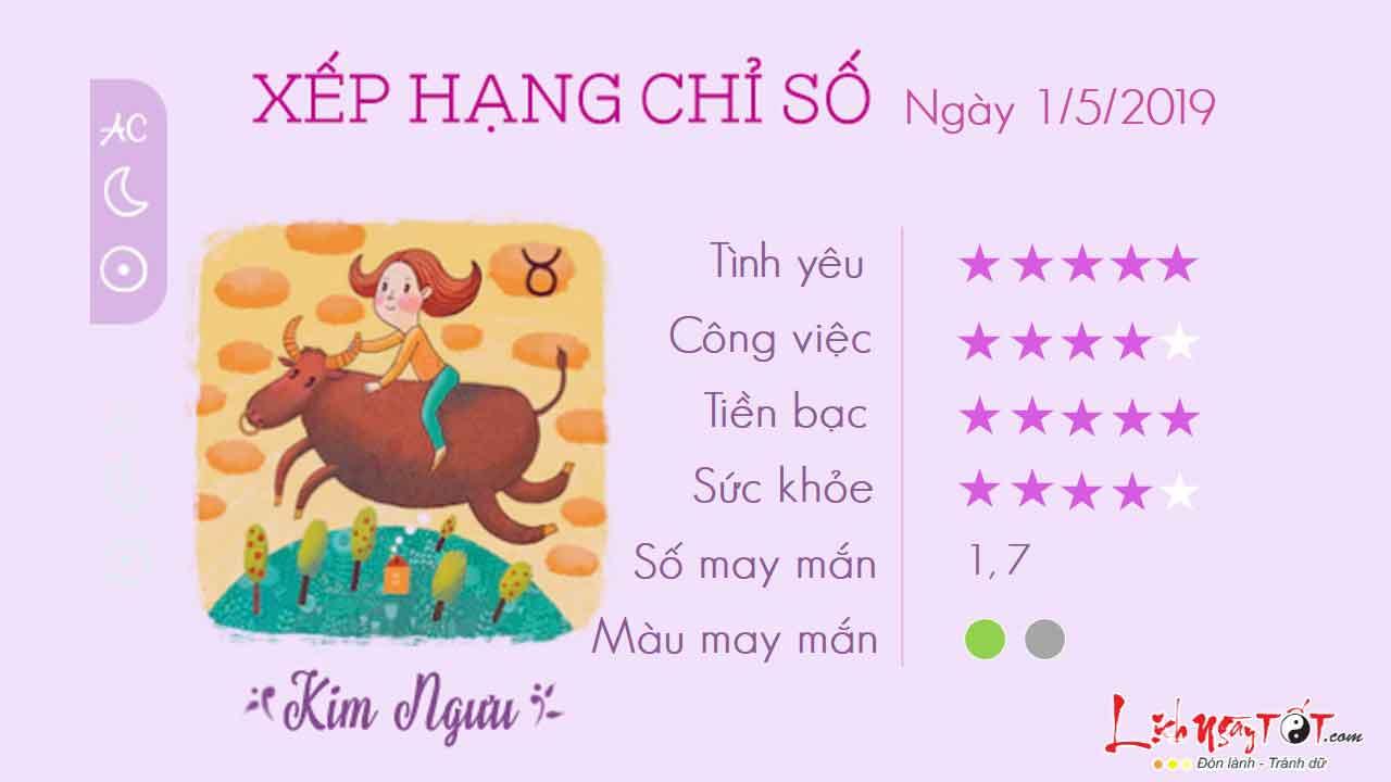 2tu-vi-hang-ngay-cua-12-cung-hoang-dao---tu-vi-ngay-01052019-cung-kim-nguu