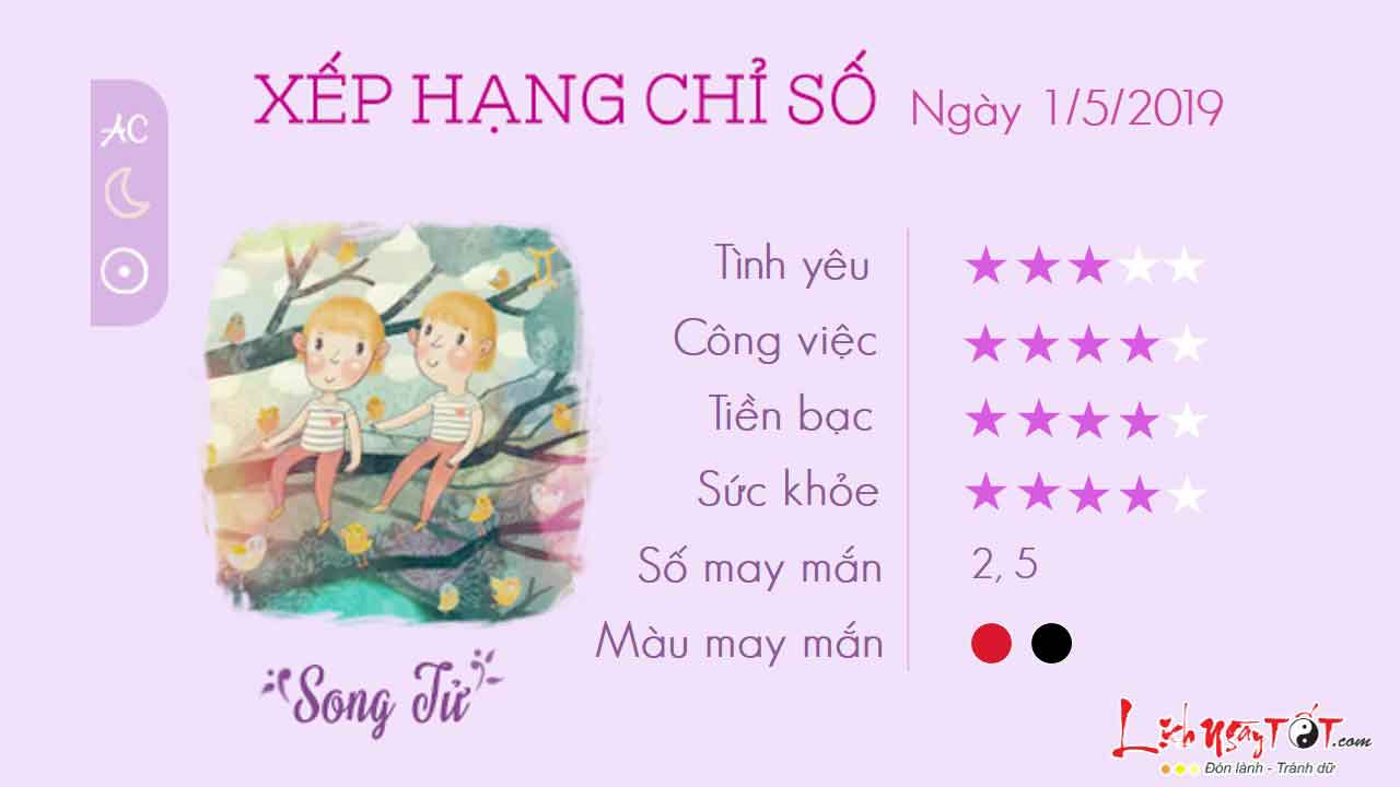 3tu-vi-hang-ngay-cua-12-cung-hoang-dao---tu-vi-ngay-01052019-cung-song-tu