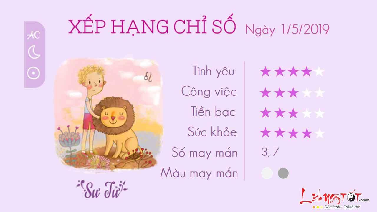 5tu-vi-hang-ngay-cua-12-cung-hoang-dao---tu-vi-ngay-01052019-cung-su-tu