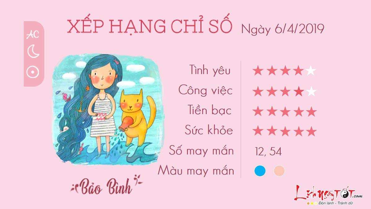 Tu-vi-hang-ngay-tu-vi-thu-7-ngay-6042019-cua-Bao-Binh