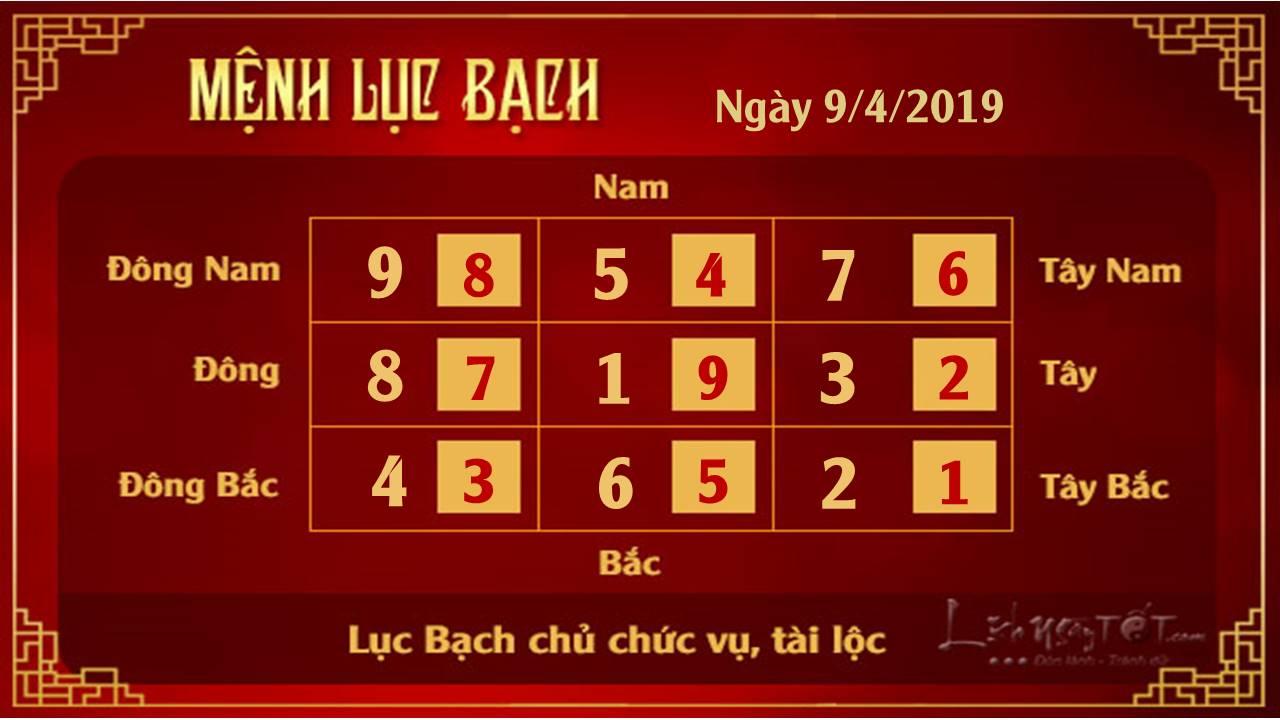 Phong thuy hang ngay - Phong thuy ngay 09042019 - Luc Bach