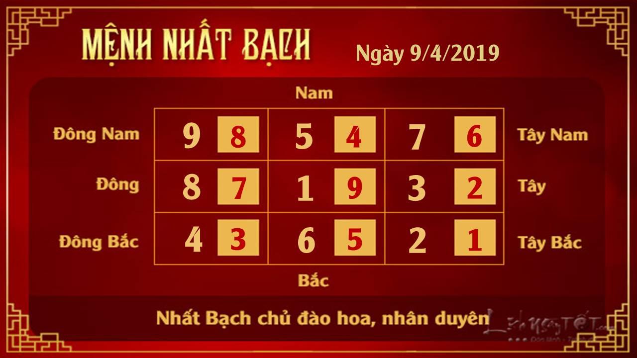 Phong thuy hang ngay - Phong thuy ngay 09042019 - Nhat Bach