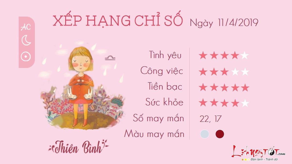 Tu-vi-hang-ngay-tu-vi-thu-5-ngay-11042019-cua-Thien-Binh