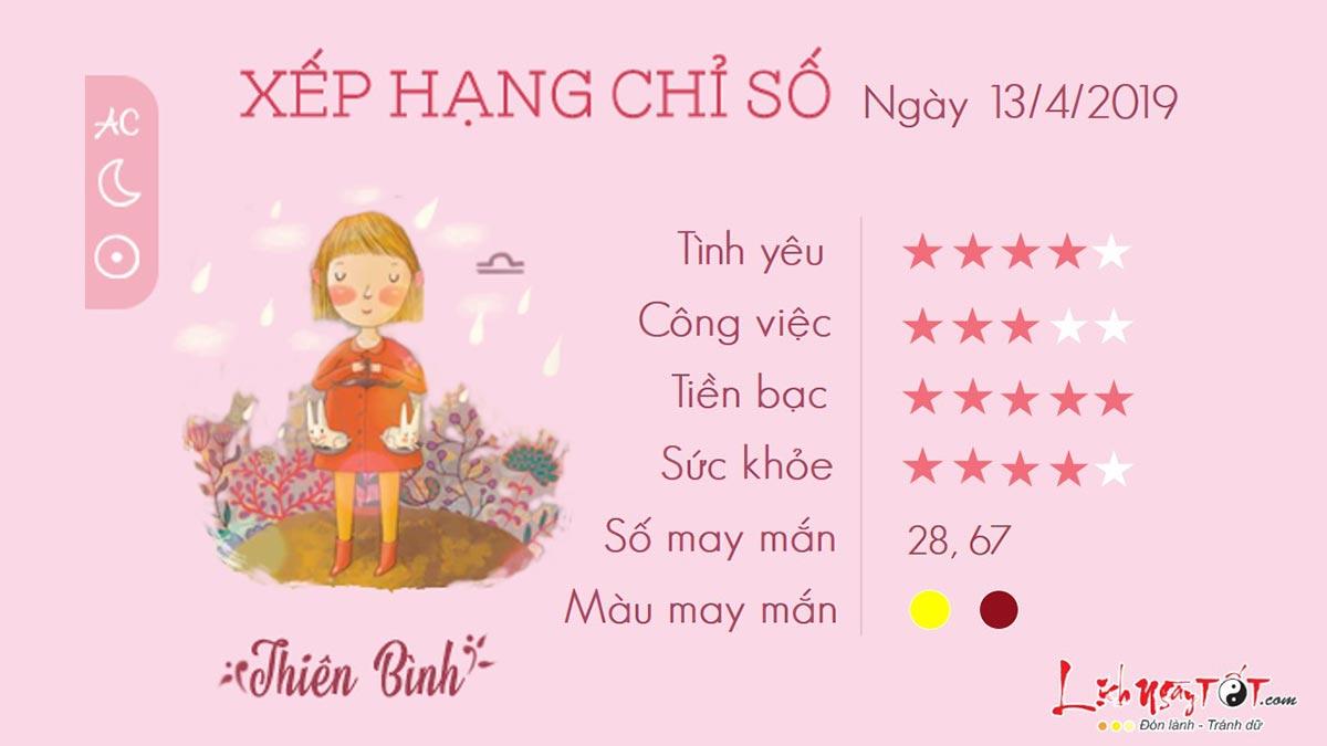 Tu-vi-hang-ngay-tu-vi-thu-7-ngay-13042019-cua-Thien-Binh