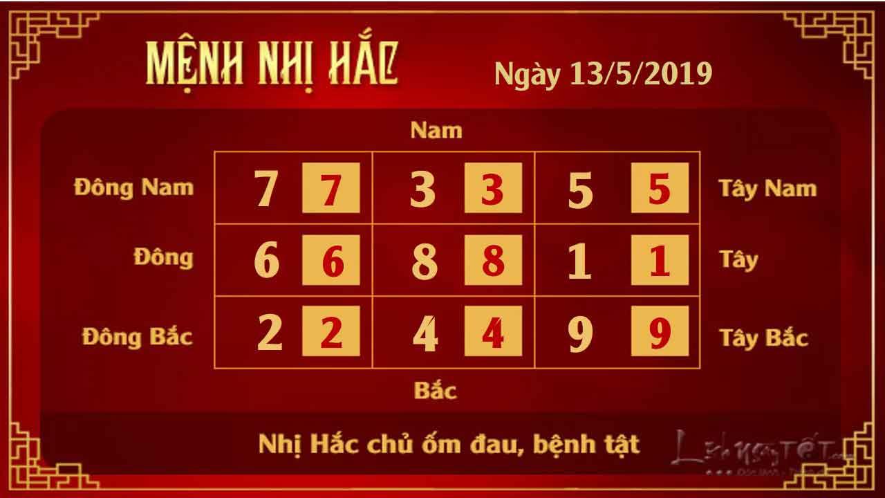 2tu-vi-hang-ngay-cua-12-cung-hoang-dao---tu-vi-ngay-13052019-cung-nhi-hac