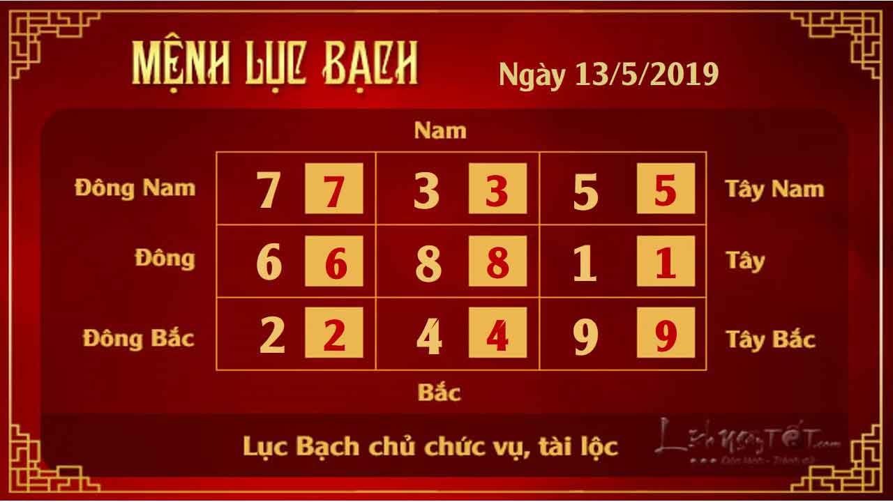 6tu-vi-hang-ngay-cua-12-cung-hoang-dao---tu-vi-ngay-13052019-cung-luc-bach