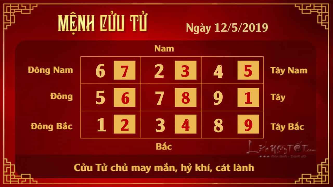 9tu-vi-hang-ngay-cua-12-cung-hoang-dao---tu-vi-ngay-12052019-cung-cuu-tu