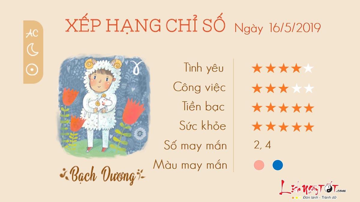 Tuvihangngay-tuvingay16052019-BachDuong