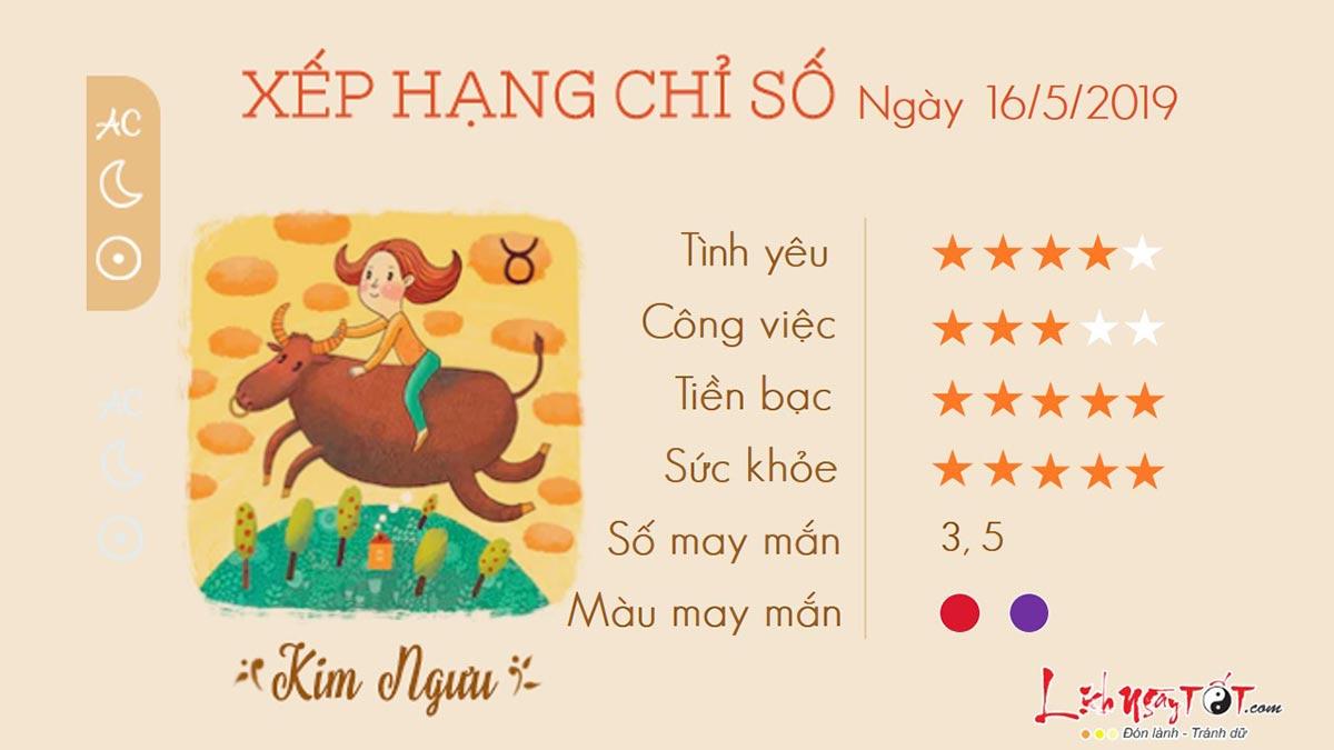 Tuvihangngay-tuvingay16052019-KimNguu