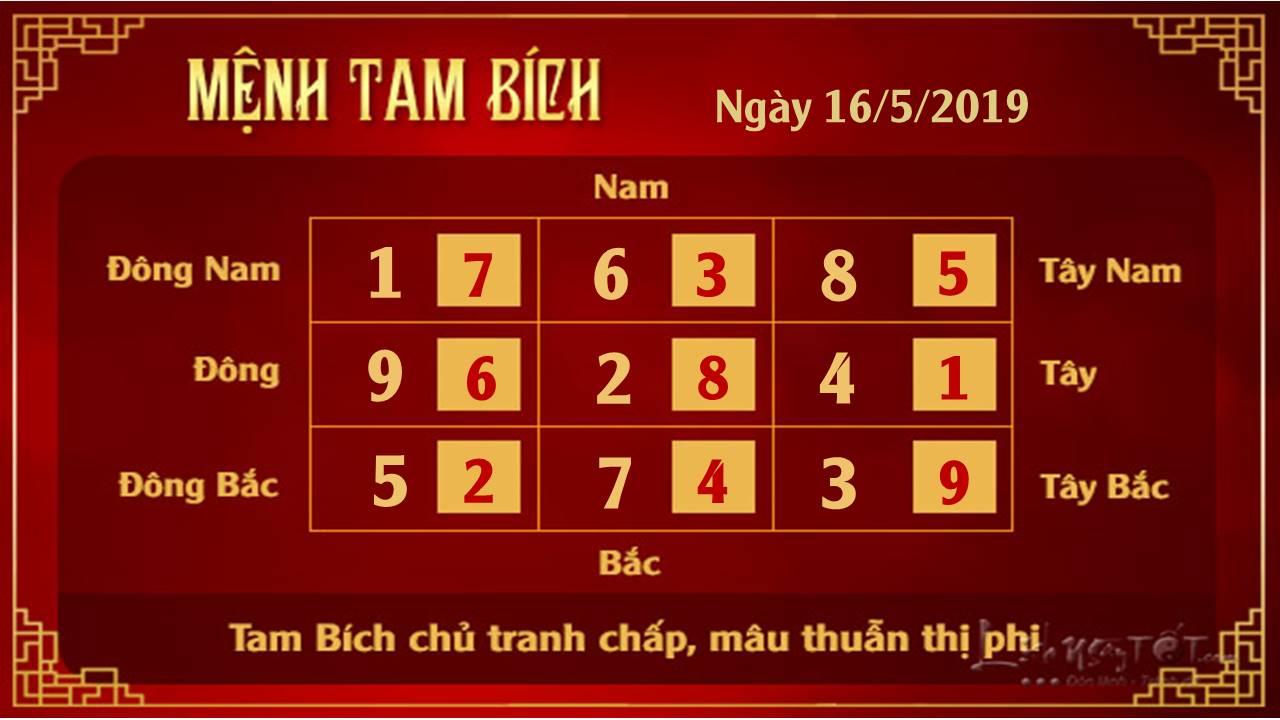 Xem phong thuy hang ngay - Phong thuy ngay 16052019 - Tam Bich