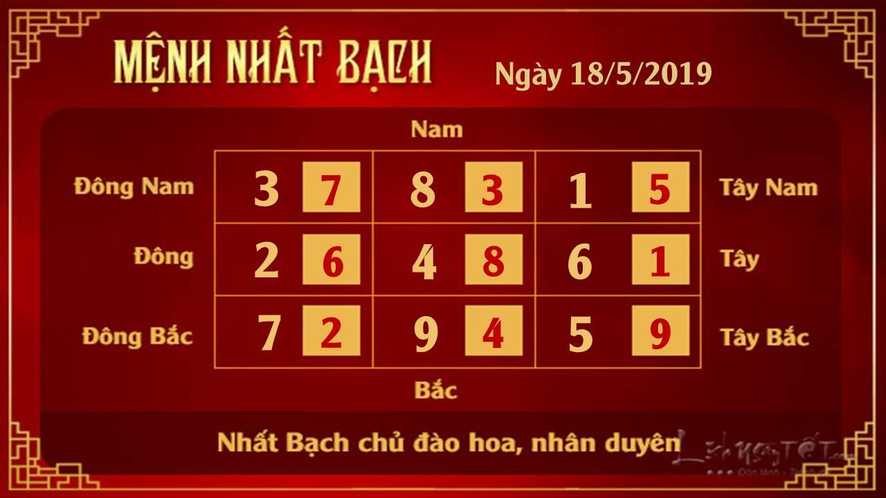 Phong thuy hang ngay - Phong thuy ngay 18052019 - Nhat Bach