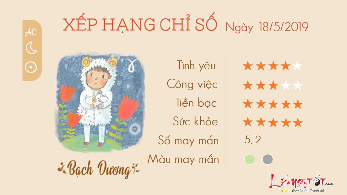 Tuvihangngay-tuvithu5ngay18052019-BachDuong