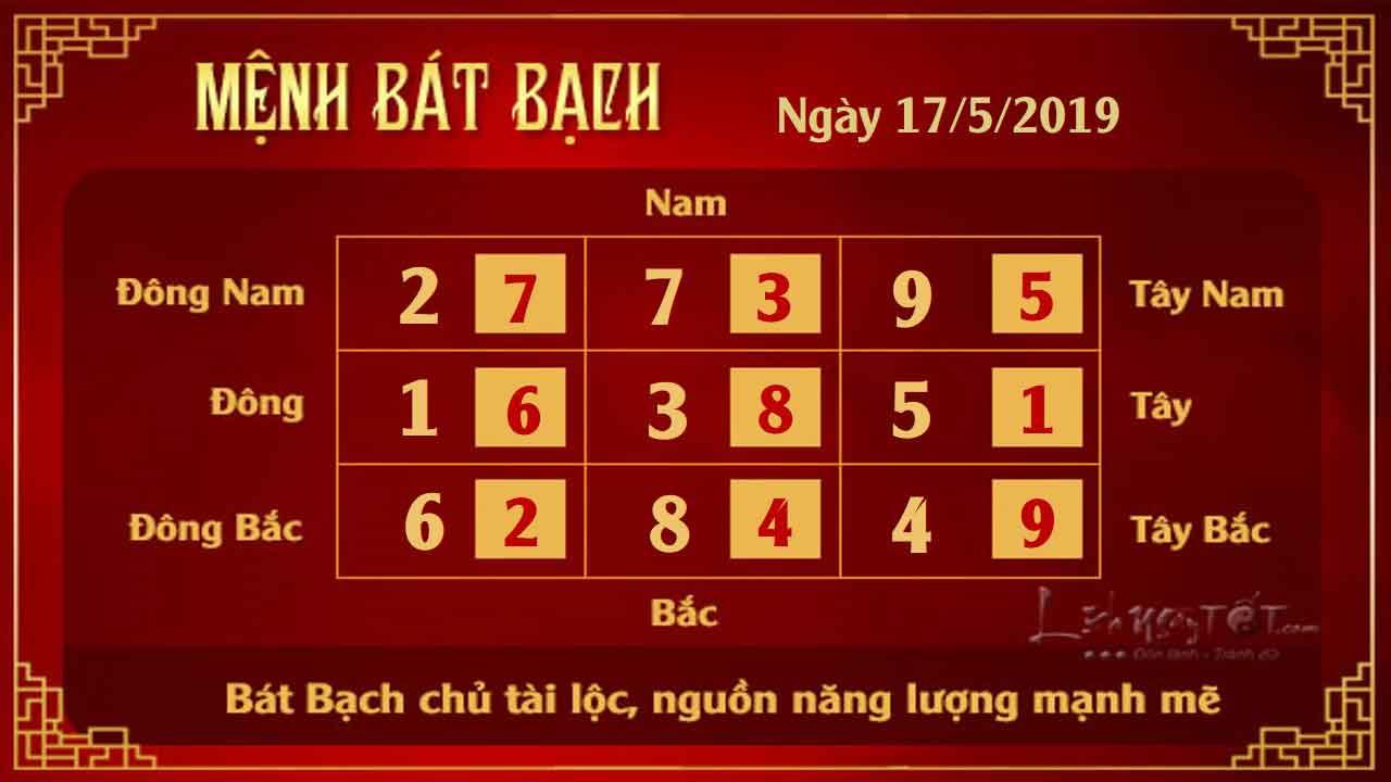 8xem-phong-thuy-hang-ngay-–-xem-phong-thuy-ngay-17052019-menh-bat-bach