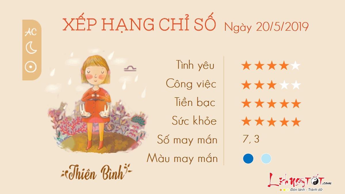 Tuvihangngay-tuvingay20052019-cungThienBinh