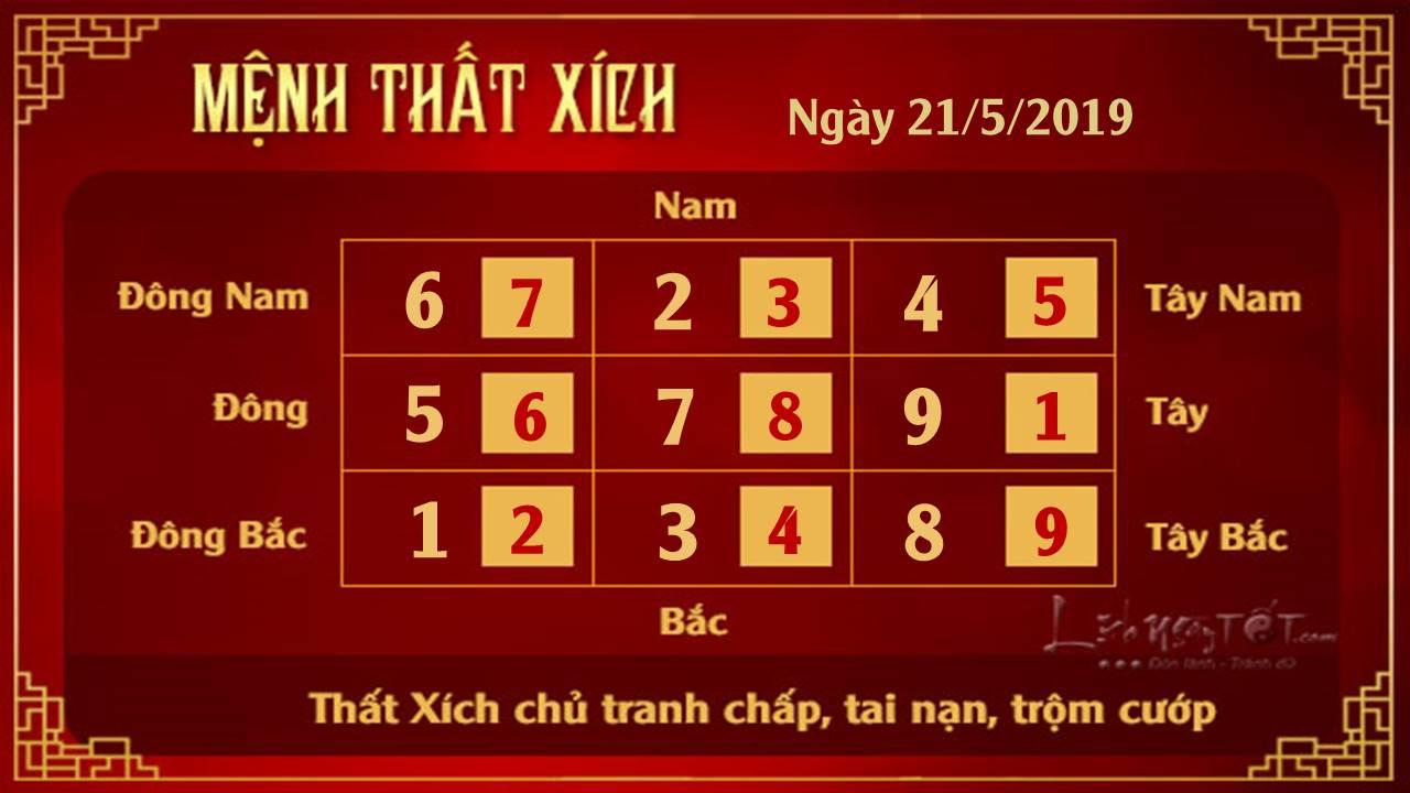 Phong thuy hang ngay - Phong thuy ngay 21052019 - That Xich