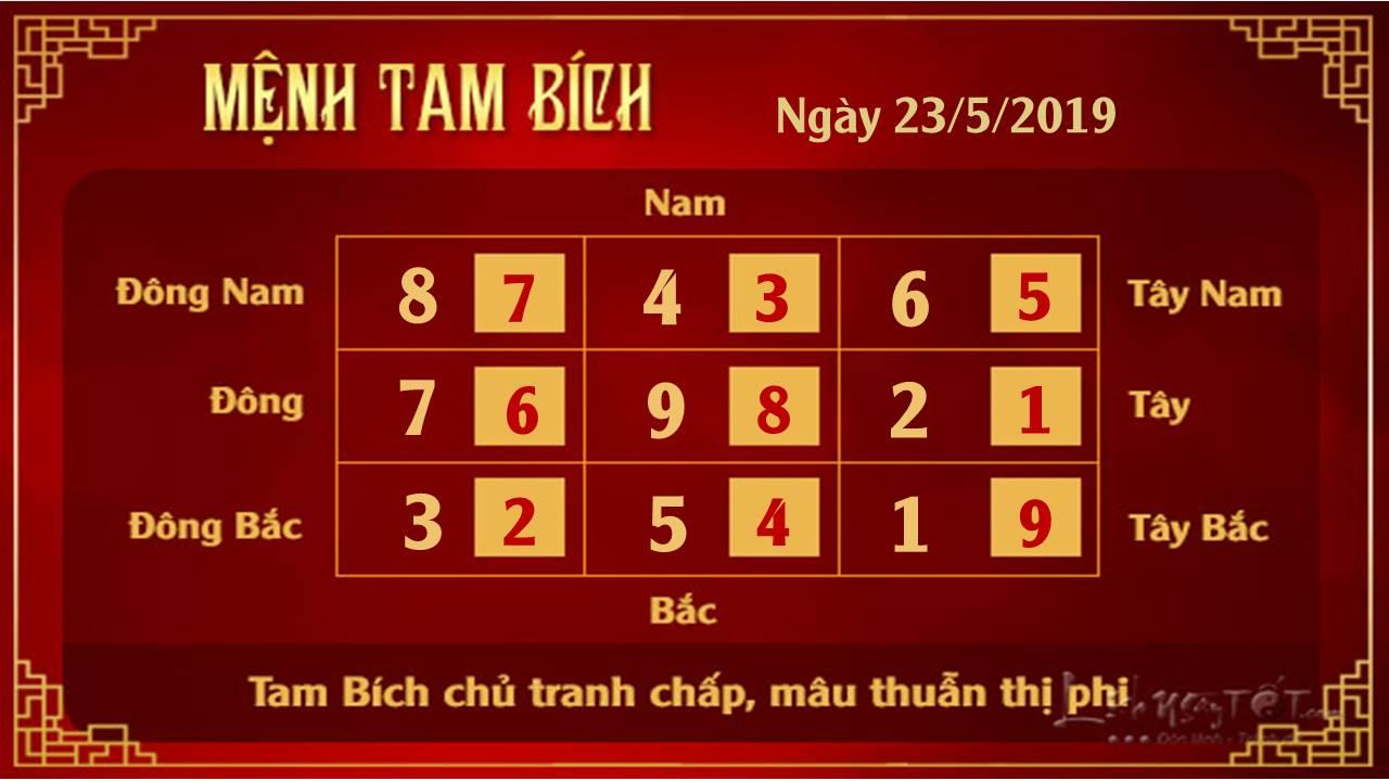 Phong thuy hang ngay - Phong thuy ngay 23052019 - Tam Bich