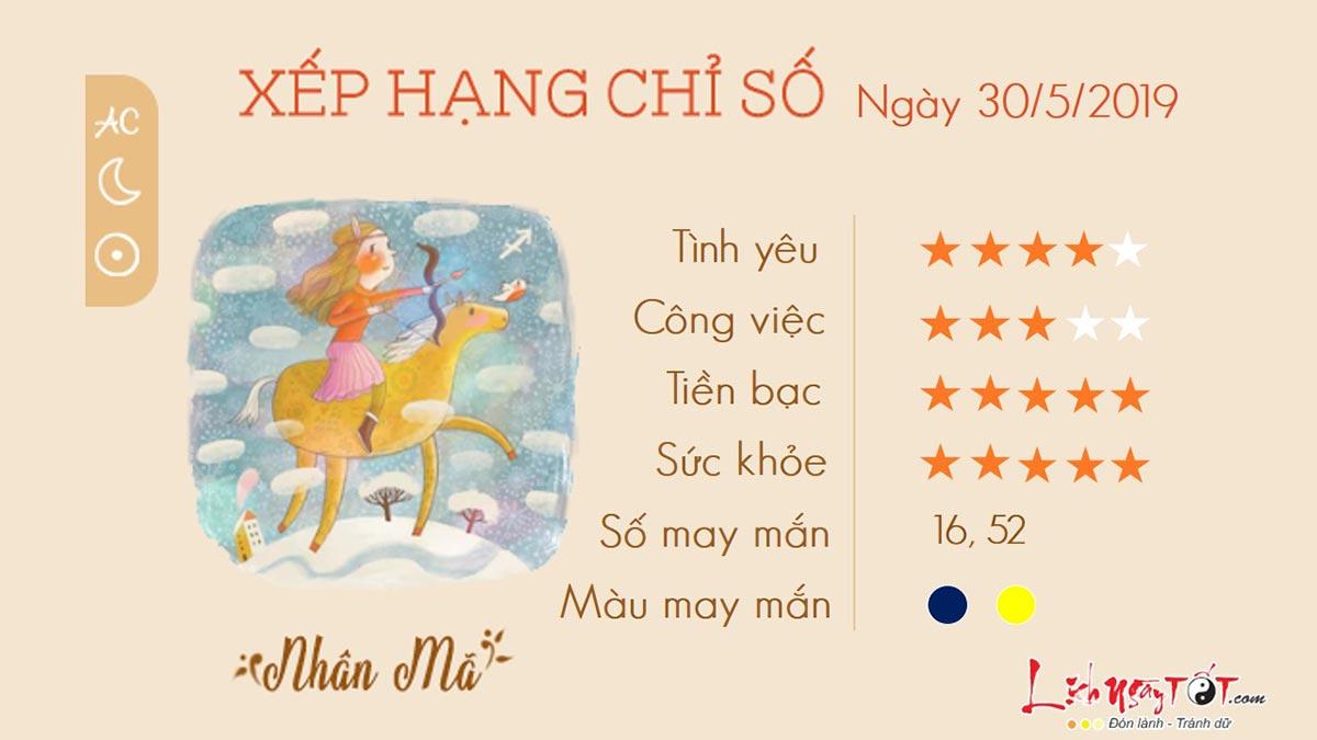 Tuvihangngay-tuvingay30052019-NhanMa
