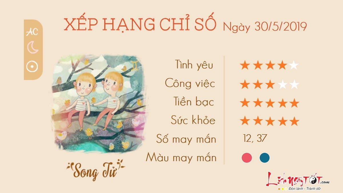Tuvihangngay-tuvingay30052019-SongTu