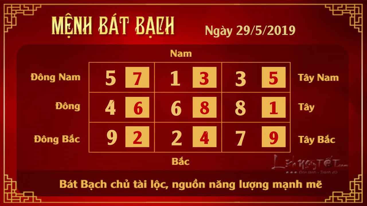 8xem-phong-thuy-hang-ngay-–-xem-phong-thuy-ngay-29052019-menh-bat-bach