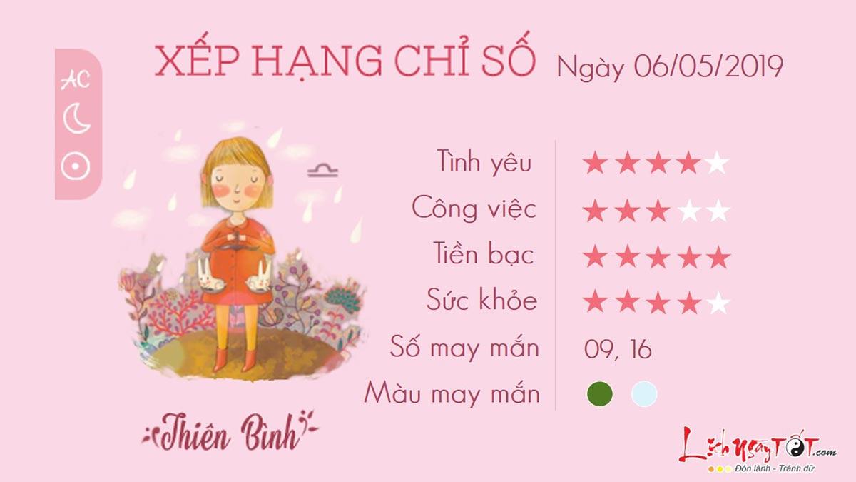 Tu-vi-Thu-2-ngay-652019-cung-Thien-Binh