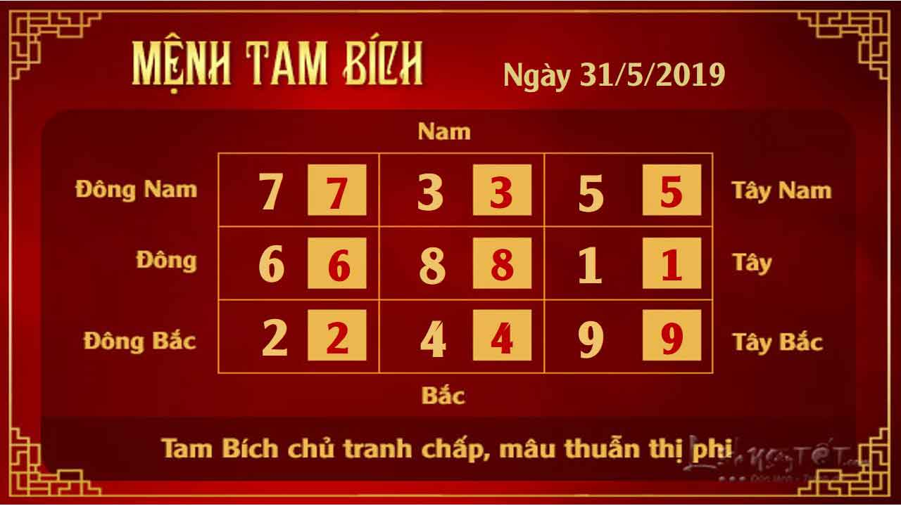 3xem-phong-thuy-hang-ngay-–-xem-phong-thuy-ngay-31052019-menh-tam-bich
