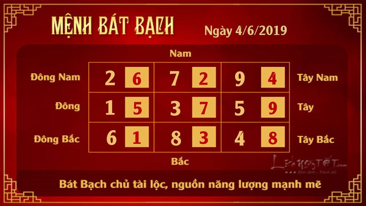 Phong thuy hang ngay - Phong thuy ngay 04062019 - Bat Bach