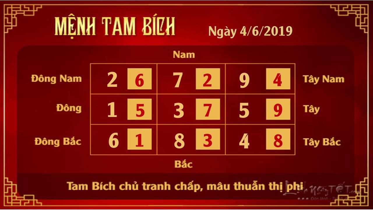 Phong thuy hang ngay - Phong thuy ngay 04062019 - Tam Bich