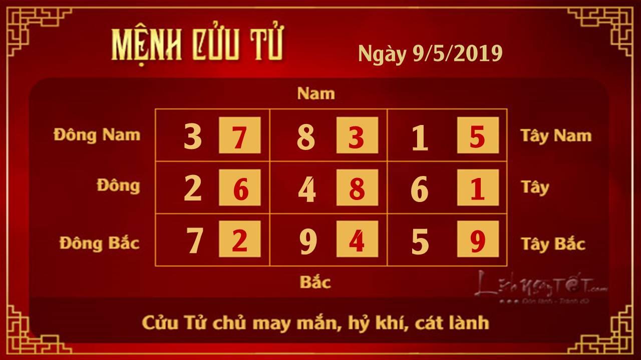 Phong thuy hang ngay - Phong thuy ngay 09052019 - Cuu Tu