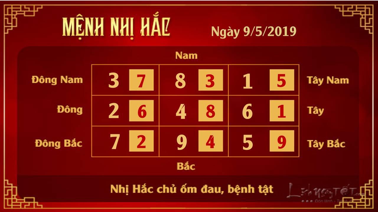 Phong thuy hang ngay - Phong thuy ngay 09052019 - Nhi Hac