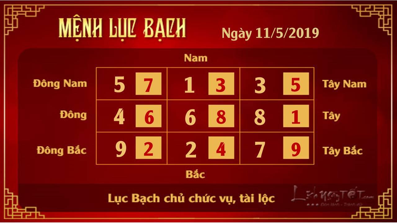 Phong thuy hang ngay - Phong thuy ngay 1052019 - Luc Bach