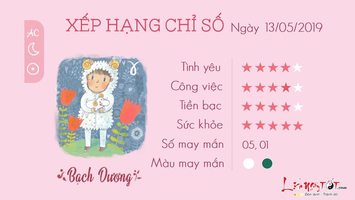 Tuvihangngay-TuviThu2ngay13052019-Bach-Duong
