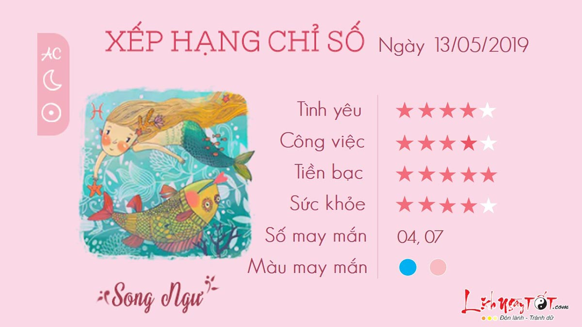 Tuvihangngay-TuviThu2ngay13052019-Song-Ngu