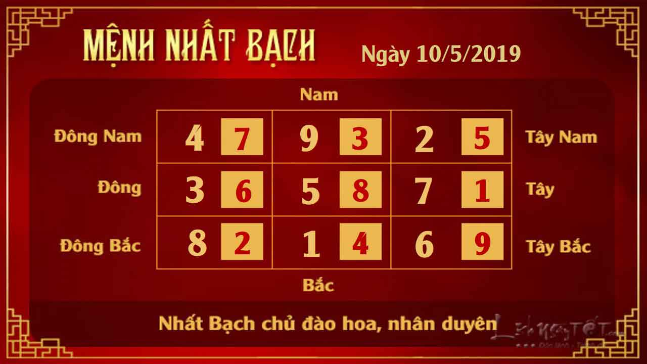1tu-vi-hang-ngay-cua-12-cung-hoang-dao---tu-vi-ngay-10052019-cung-nhat-xich