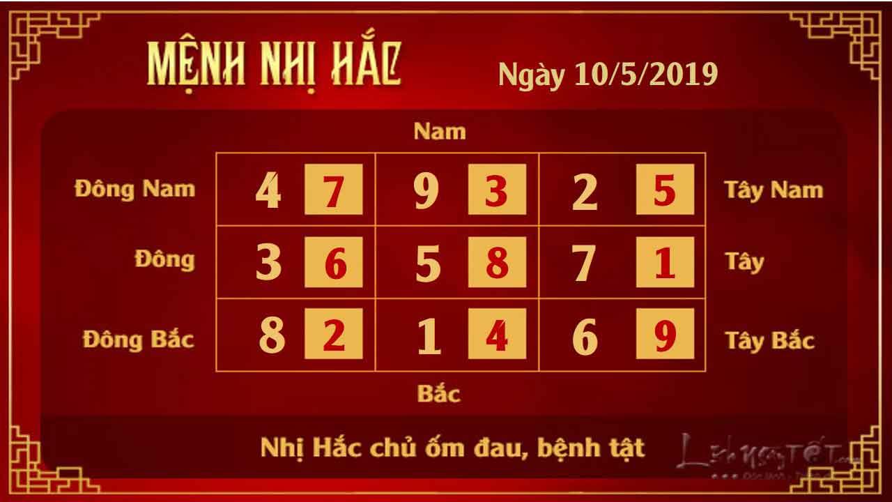 2tu-vi-hang-ngay-cua-12-cung-hoang-dao---tu-vi-ngay-10052019-cung-nhi-hac