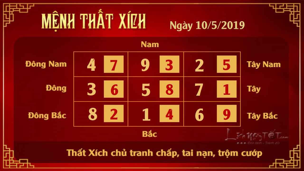 7tu-vi-hang-ngay-cua-12-cung-hoang-dao---tu-vi-ngay-10052019-cung-that-xich