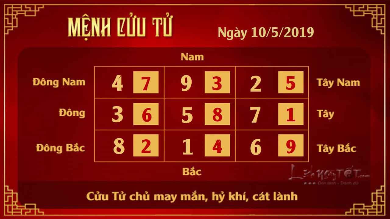 9tu-vi-hang-ngay-cua-12-cung-hoang-dao---tu-vi-ngay-10052019-cung-cuutu