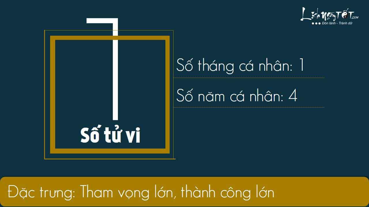 1xem-boi-ngay-sinh-bang-Than-so-hoc-thang-06.2019-so-1