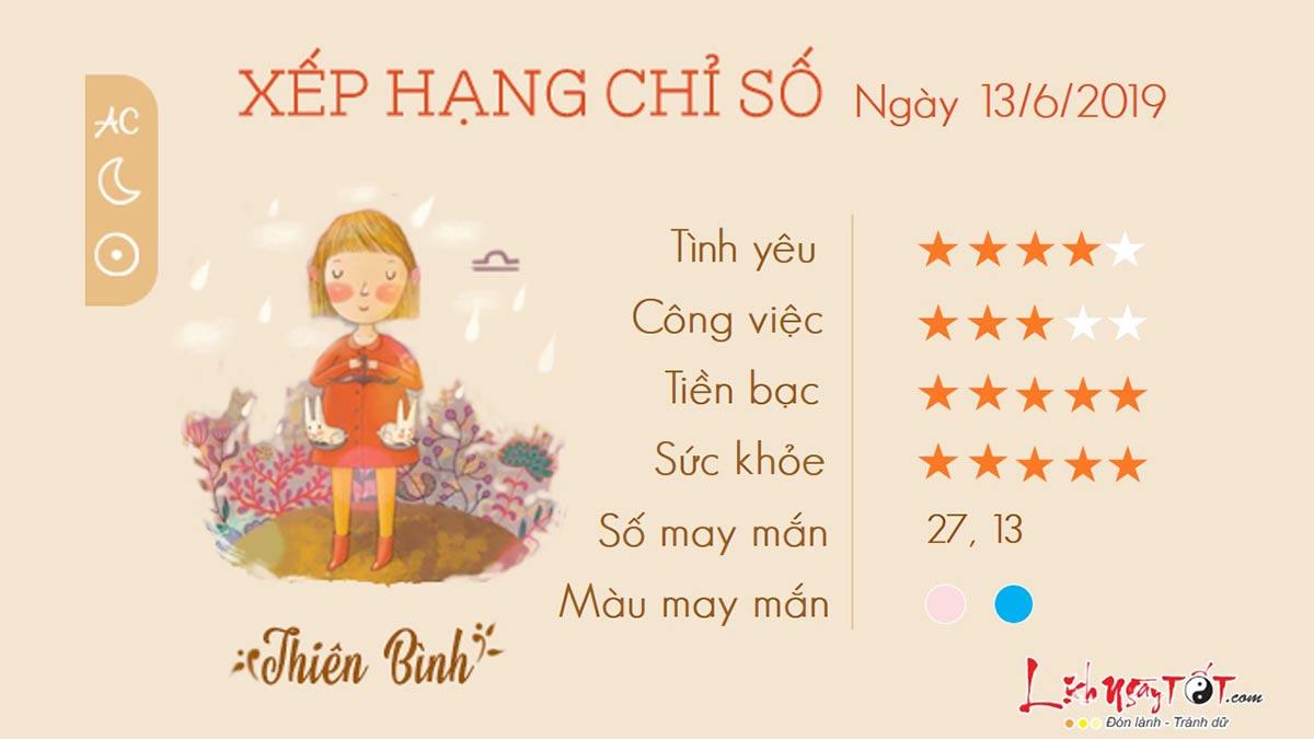 Tuvihangngay-tuvithu5ngay13062019-ThienBinh