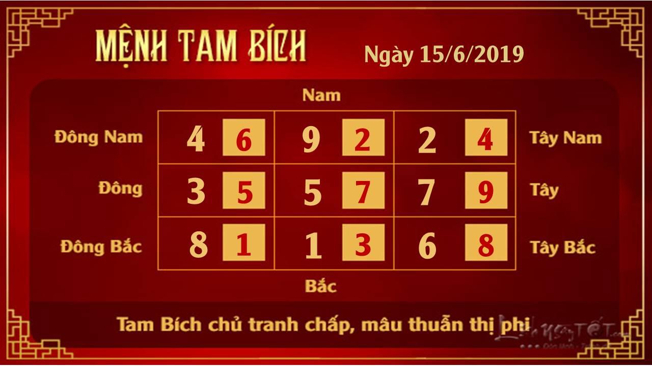 Phong thuy hang ngay - Phong thuy ngay 15062019 - Tam Bich