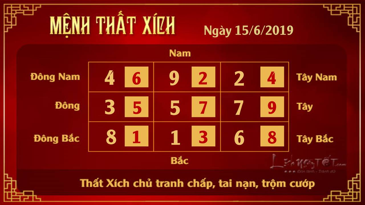 Phong thuy hang ngay - Phong thuy ngay 15062019 - That Xich