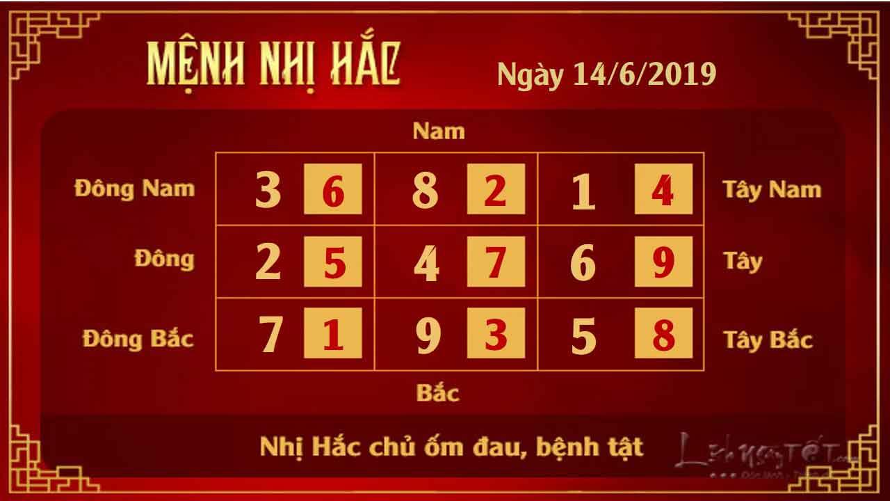 2tu-vi-hang-ngay-cua-12-cung-hoang-dao---tu-vi-ngay-14062019-cung-nhi-hac