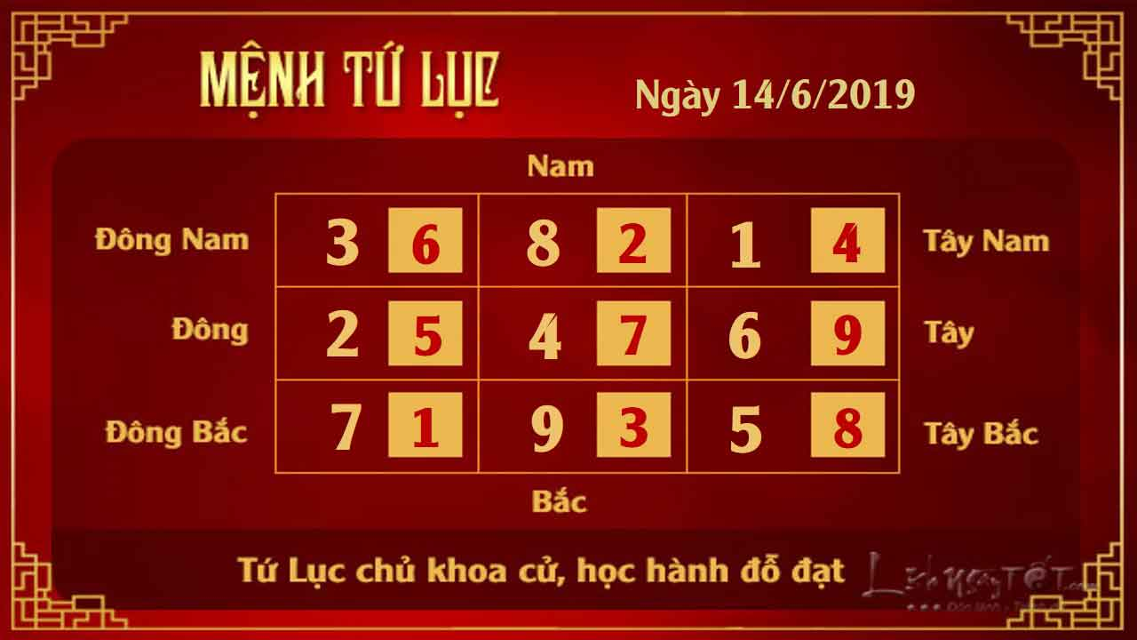 4tu-vi-hang-ngay-cua-12-cung-hoang-dao---tu-vi-ngay-14062019-cung-tu-luc